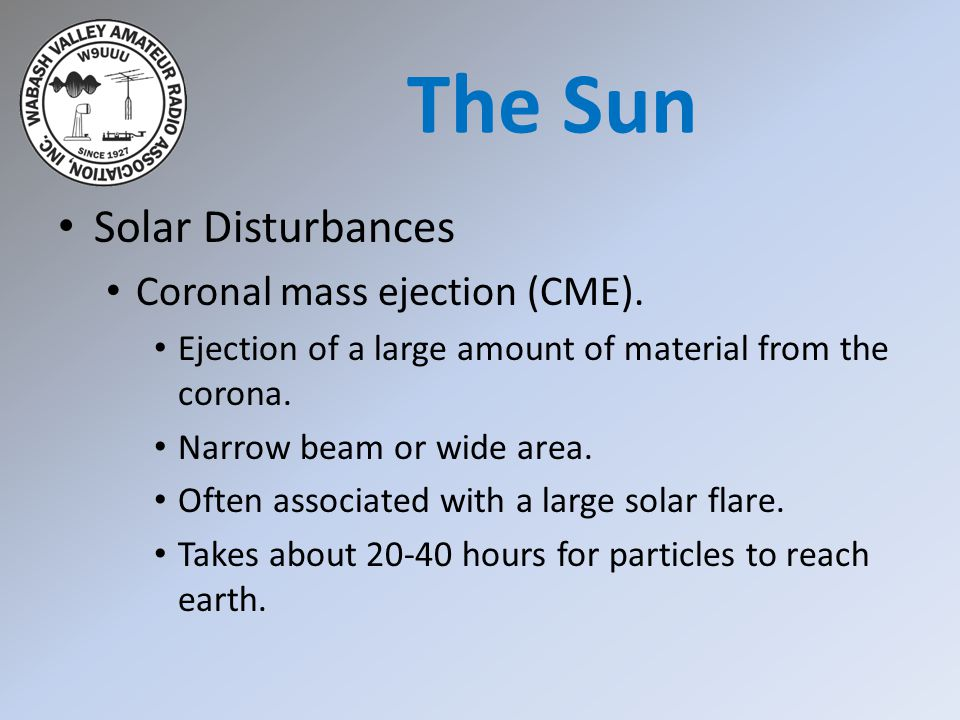 The Sun Solar Disturbances Coronal mass ejection (CME).