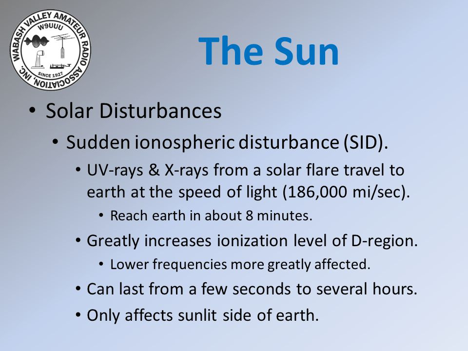 The Sun Solar Disturbances Sudden ionospheric disturbance (SID).