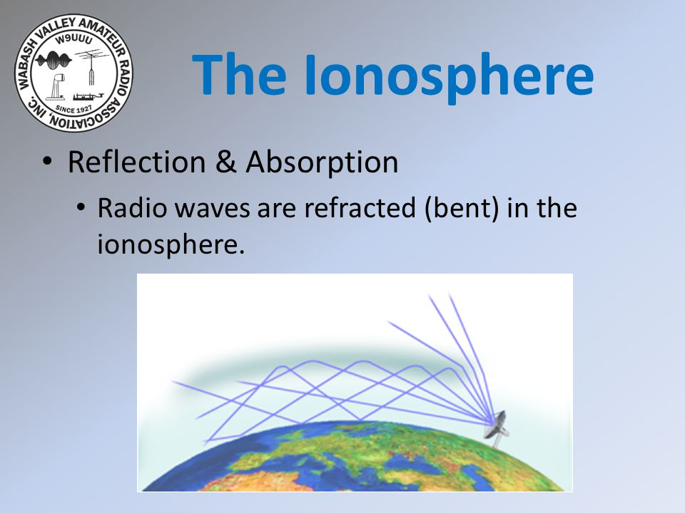 The Ionosphere Reflection & Absorption