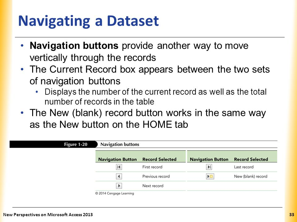 Navigating a Dataset Navigation buttons provide another way to move vertically through the records.