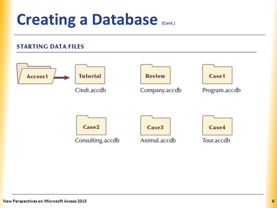 Creating a Database (Cont.)