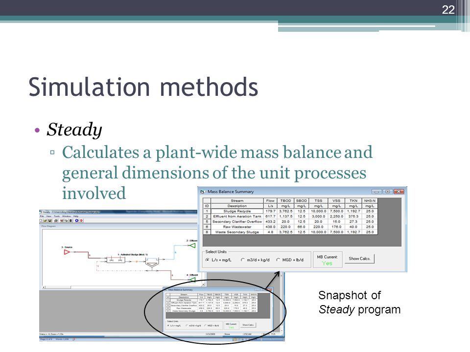 Simulation methods Steady