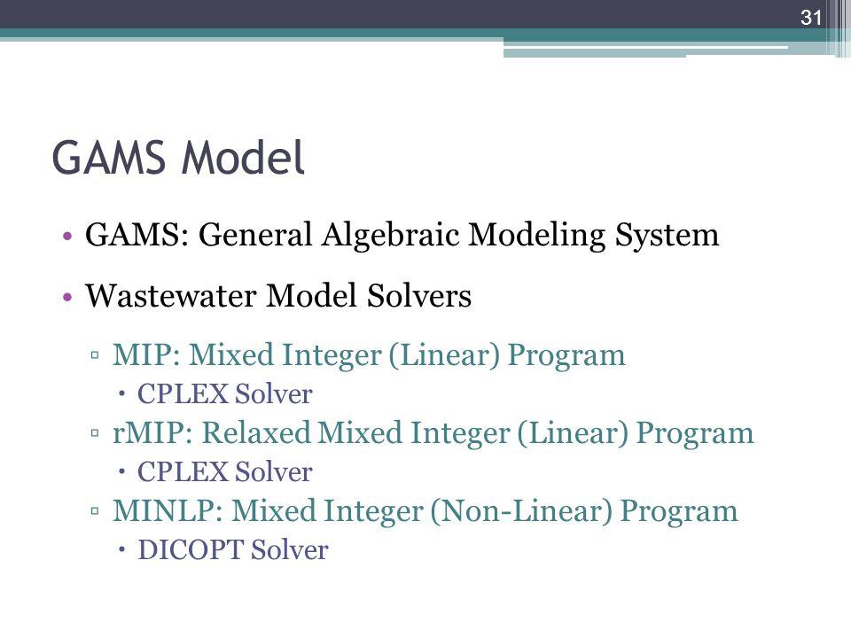 GAMS Model GAMS: General Algebraic Modeling System