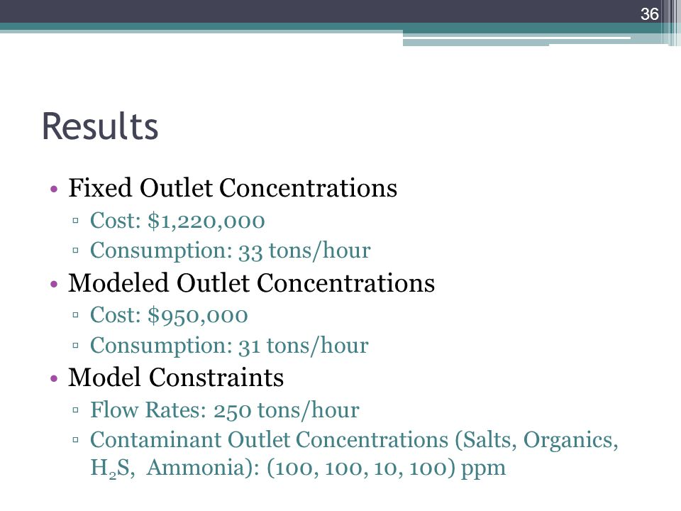 Results Fixed Outlet Concentrations Modeled Outlet Concentrations
