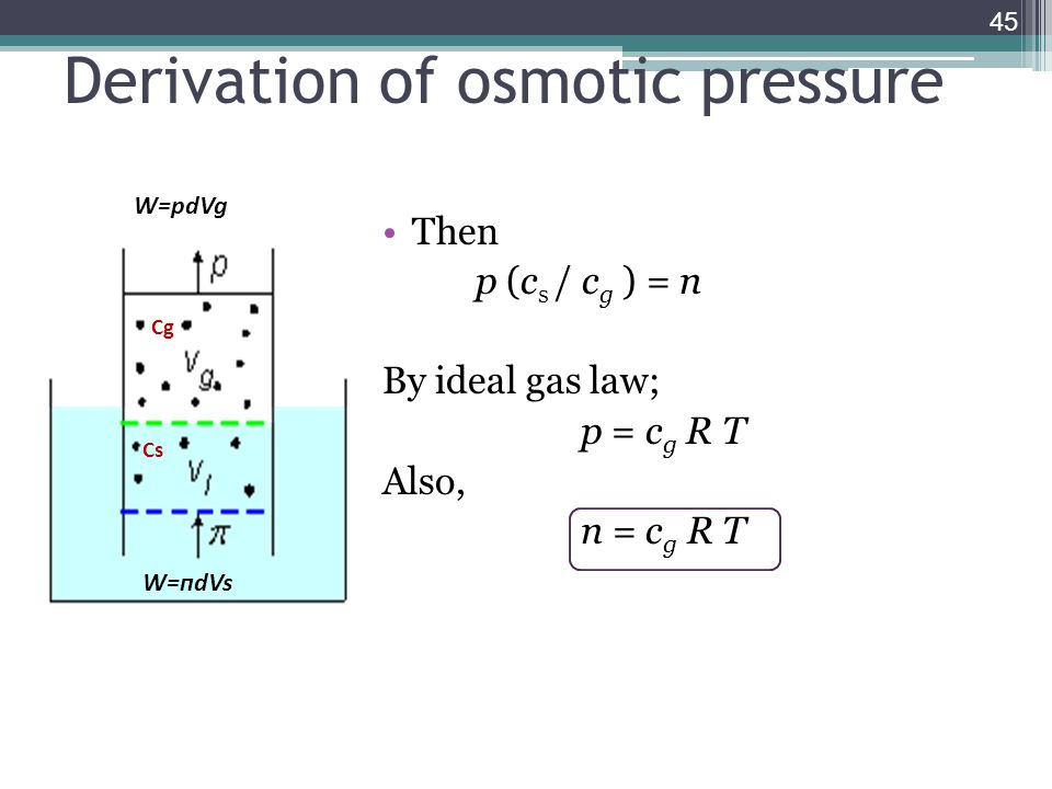 Derivation of osmotic pressure