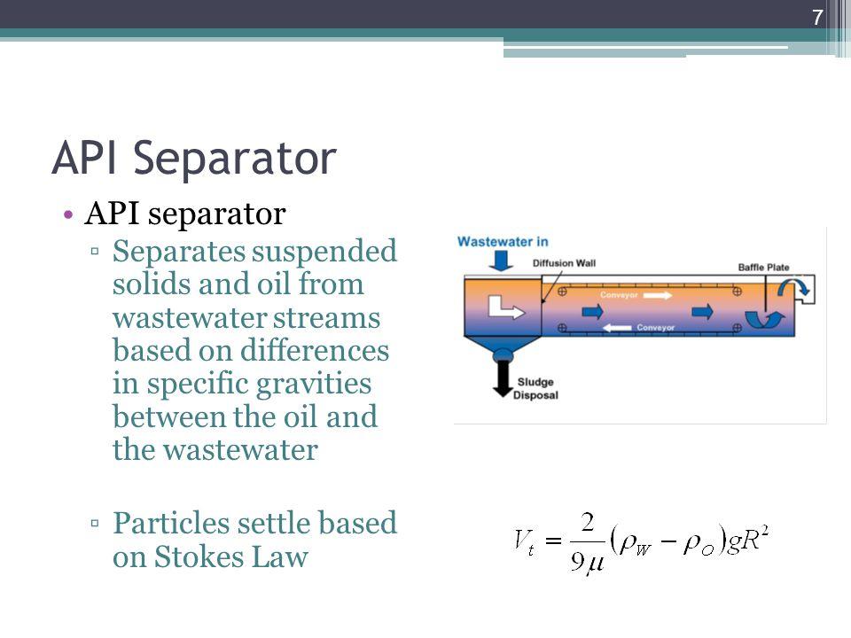 API Separator API separator