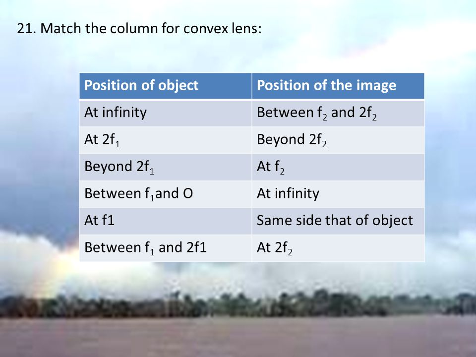 21. Match the column for convex lens: