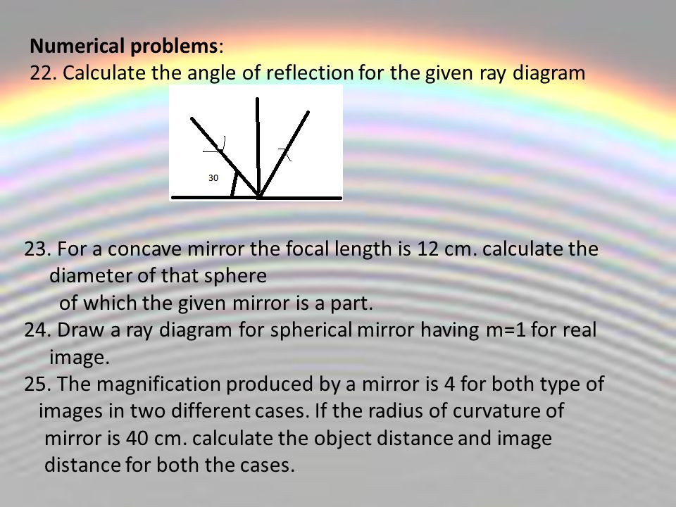 Numerical problems: 22. Calculate the angle of reflection for the given ray diagram.