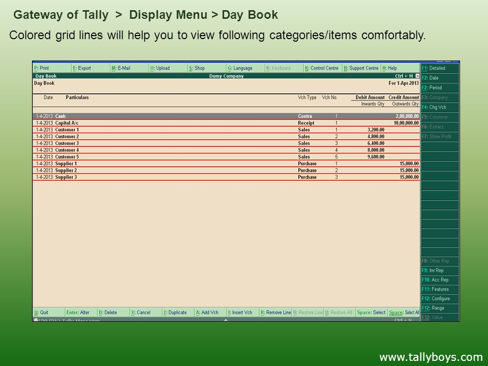 Gateway of Tally > Display Menu > Day Book