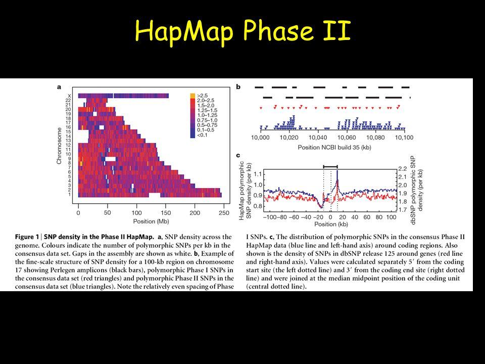 HapMap Phase II Julia Krushkal 4/11/2017