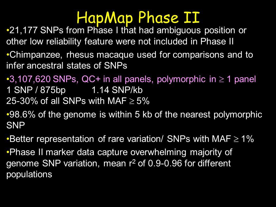 Julia Krushkal HapMap Phase II. 4/11/2017.