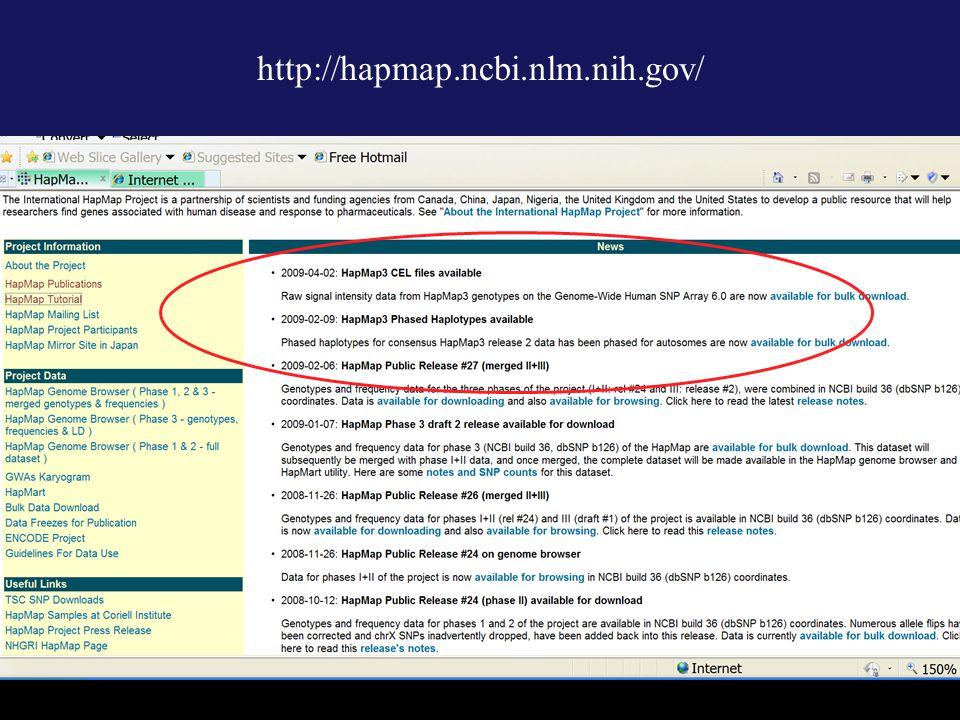 http://hapmap.ncbi.nlm.nih.gov/ Julia Krushkal 4/11/2017