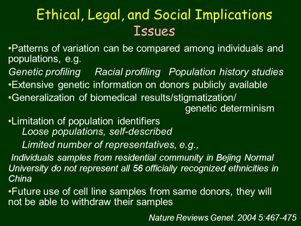 legal and ethical implications Ncbi bookshelf a service of the  (cf) rekindled a national debate about the social, ethical, and legal implications of widespread population carrier screening for cf.