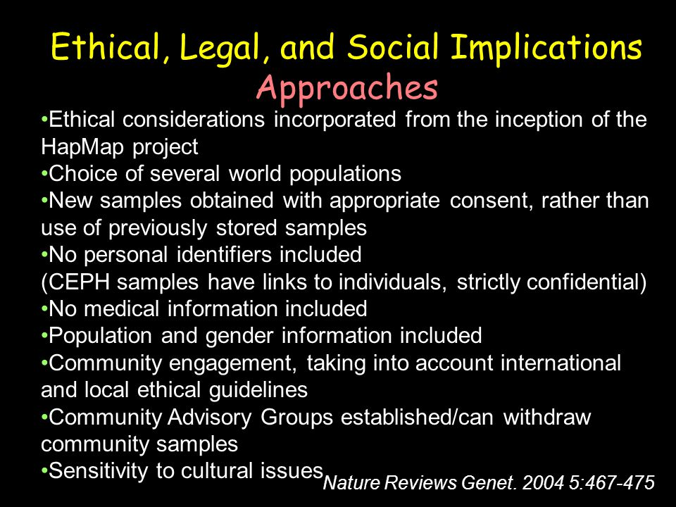Ethical, Legal, and Social Implications