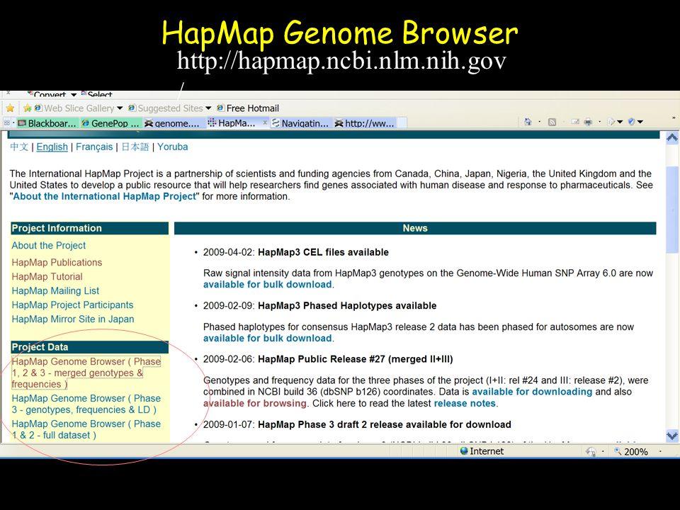 HapMap Genome Browser http://hapmap.ncbi.nlm.nih.gov/
