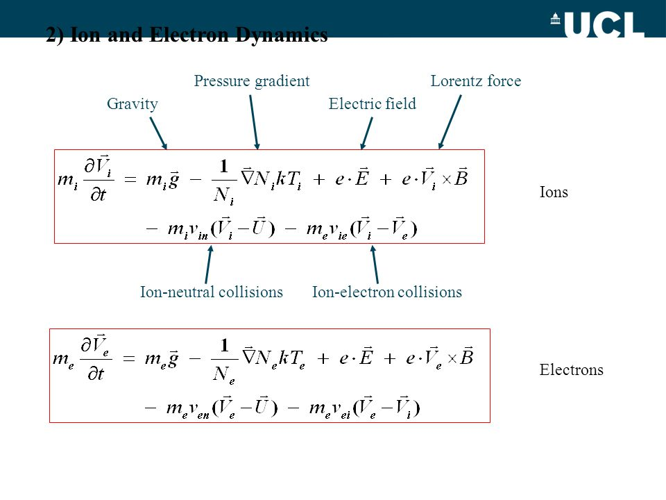 2) Ion and Electron Dynamics