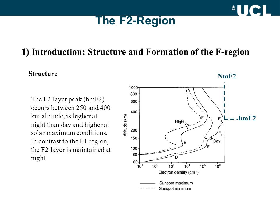 The F2-Region 1) Introduction: Structure and Formation of the F-region