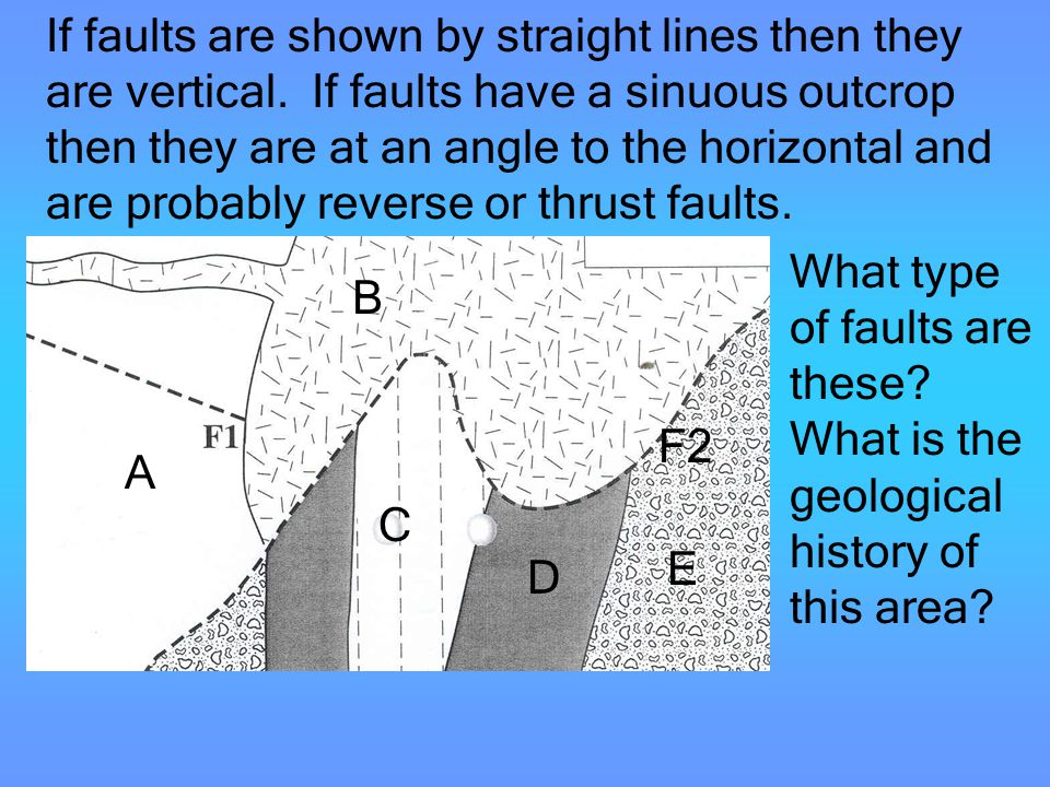 If faults are shown by straight lines then they are vertical