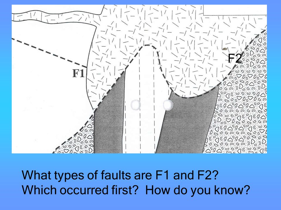 Faults F2 What types of faults are F1 and F2 Which occurred first How do you know
