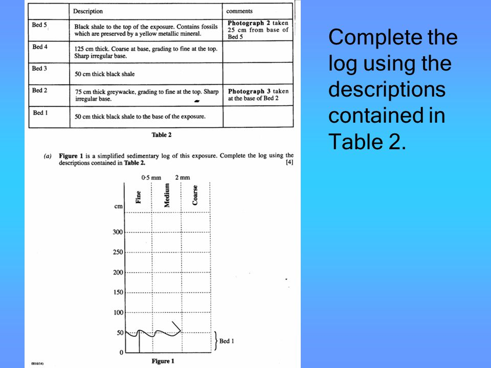 Complete the log using the descriptions contained in Table 2.