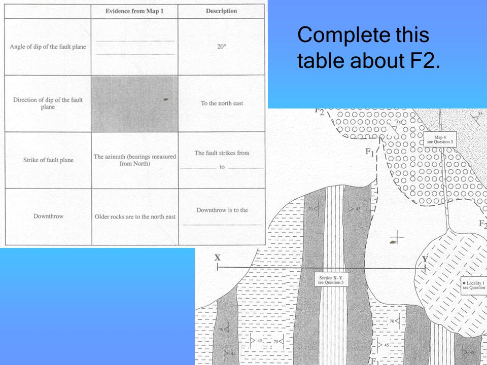 Complete this table about F2.