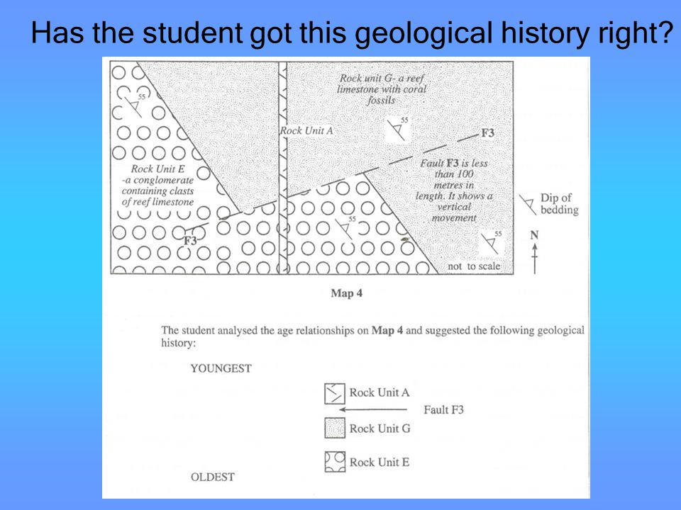 Has the student got this geological history right
