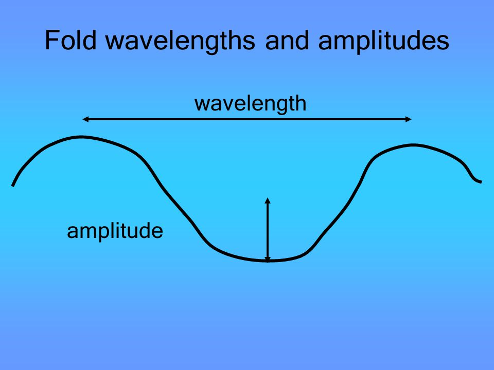 Fold wavelengths and amplitudes