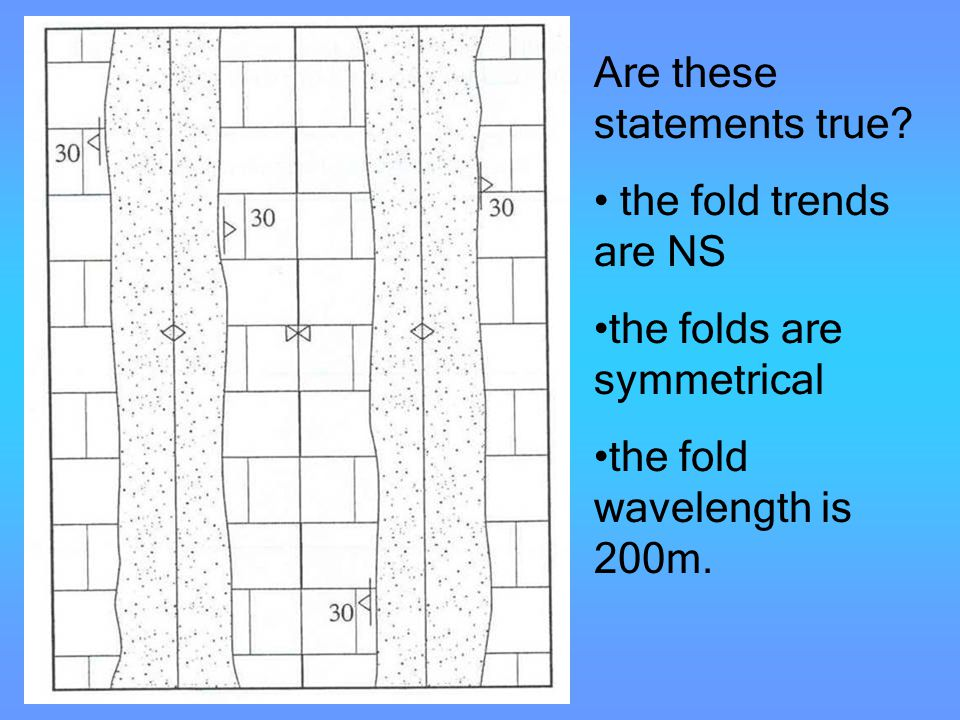 Evaluation of fold axes