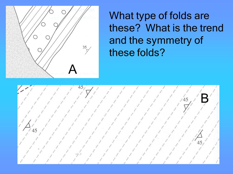 What type of folds are these
