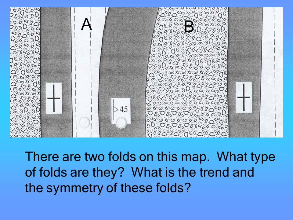 A B. Folds. There are two folds on this map. What type of folds are they.