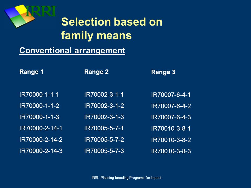 Selection based on family means