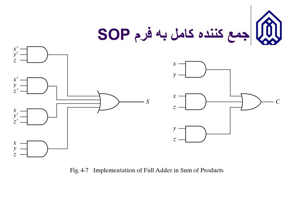 جمع کننده کامل به فرم SOP