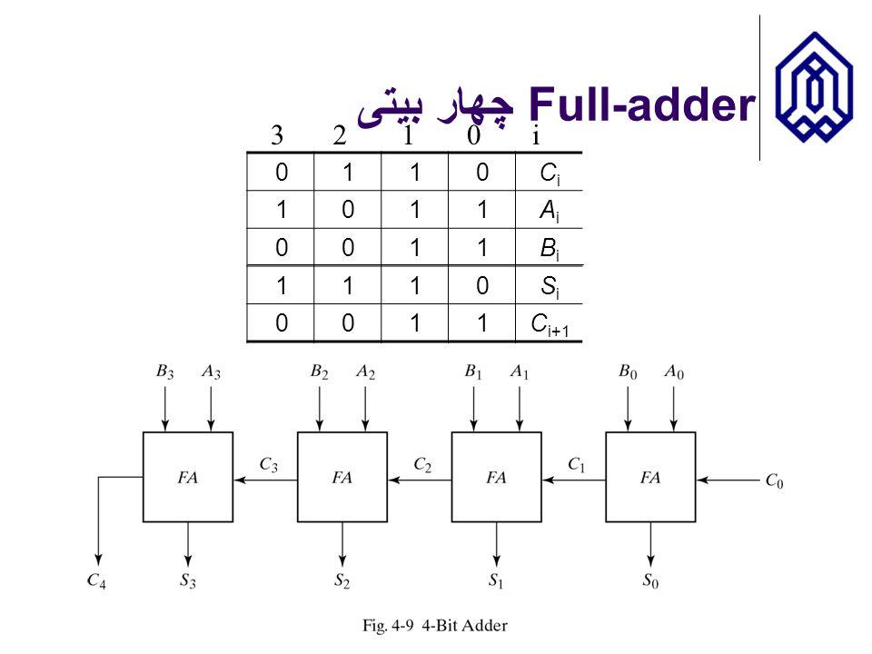 Full-adder چهار بیتی 3 2 1 i 1 Ci Ai Bi Si Ci+1