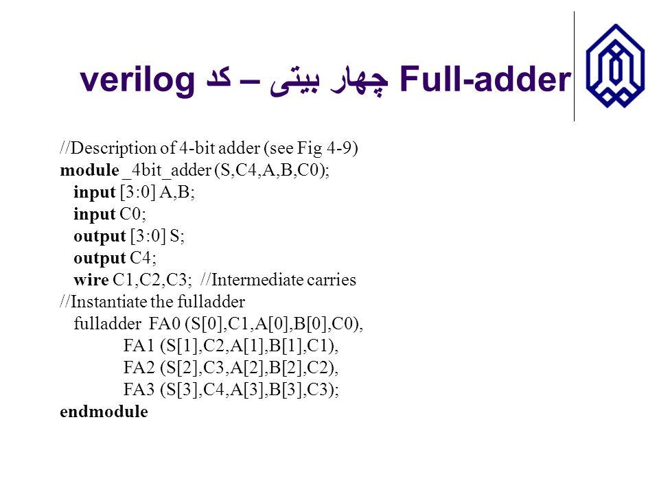 Full-adder چهار بیتی – کد verilog