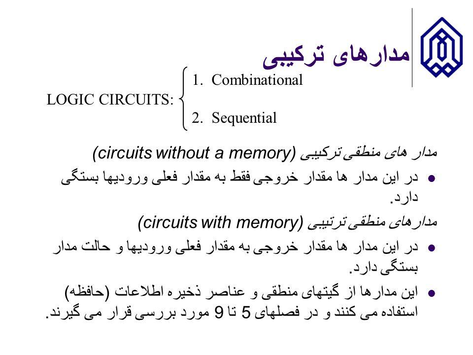 مدارهای ترکیبی مدار های منطقی ترکیبی (circuits without a memory)