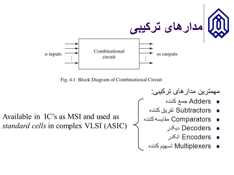 مدارهای ترکیبی مهمترین مدارهای ترکیبی: