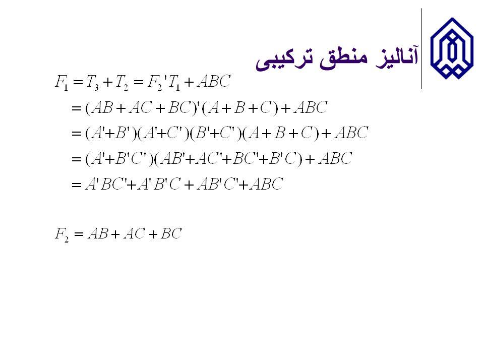 آنالیز منطق ترکیبی