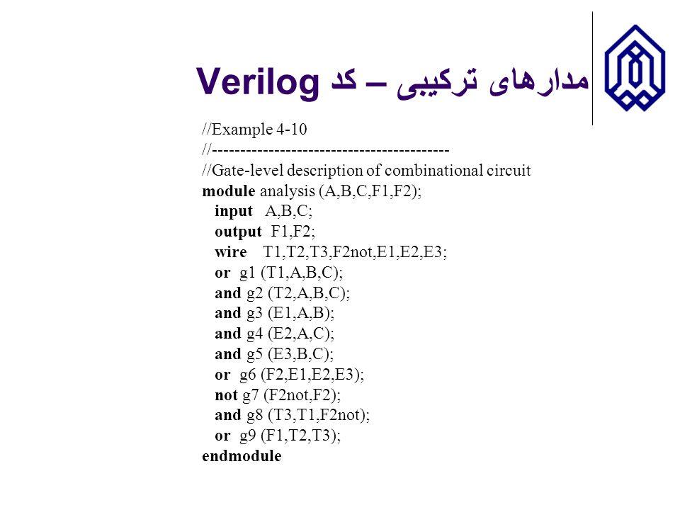 مدارهای ترکیبی – کد Verilog