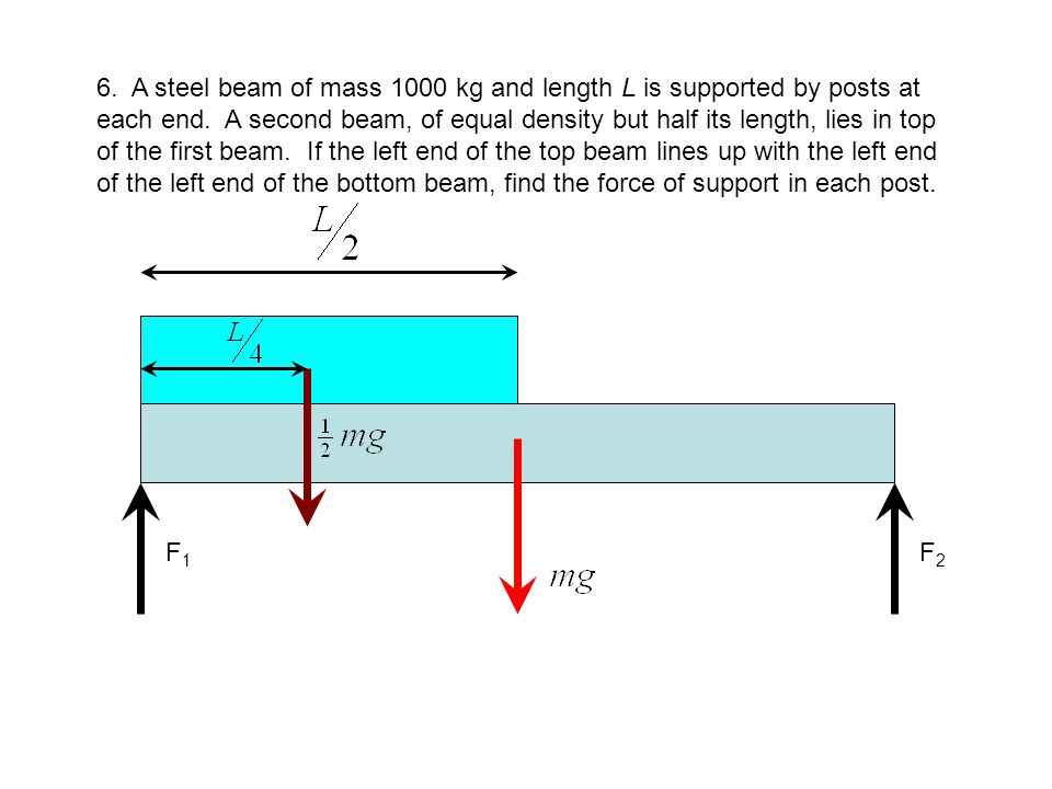 6. A steel beam of mass 1000 kg and length L is supported by posts at each end. A second beam, of equal density but half its length, lies in top of the first beam. If the left end of the top beam lines up with the left end of the left end of the bottom beam, find the force of support in each post.