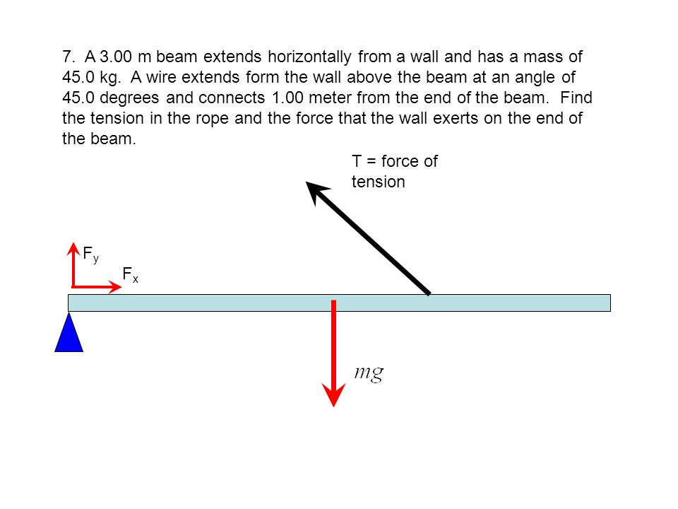 7. A 3.00 m beam extends horizontally from a wall and has a mass of 45.0 kg. A wire extends form the wall above the beam at an angle of 45.0 degrees and connects 1.00 meter from the end of the beam. Find the tension in the rope and the force that the wall exerts on the end of the beam.