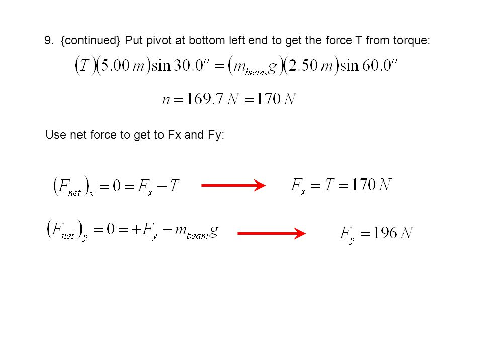 9. {continued} Put pivot at bottom left end to get the force T from torque: