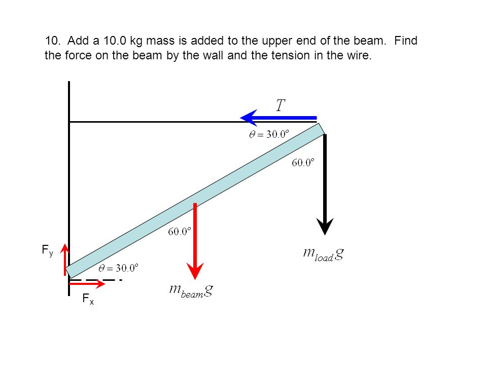 10. Add a 10. 0 kg mass is added to the upper end of the beam