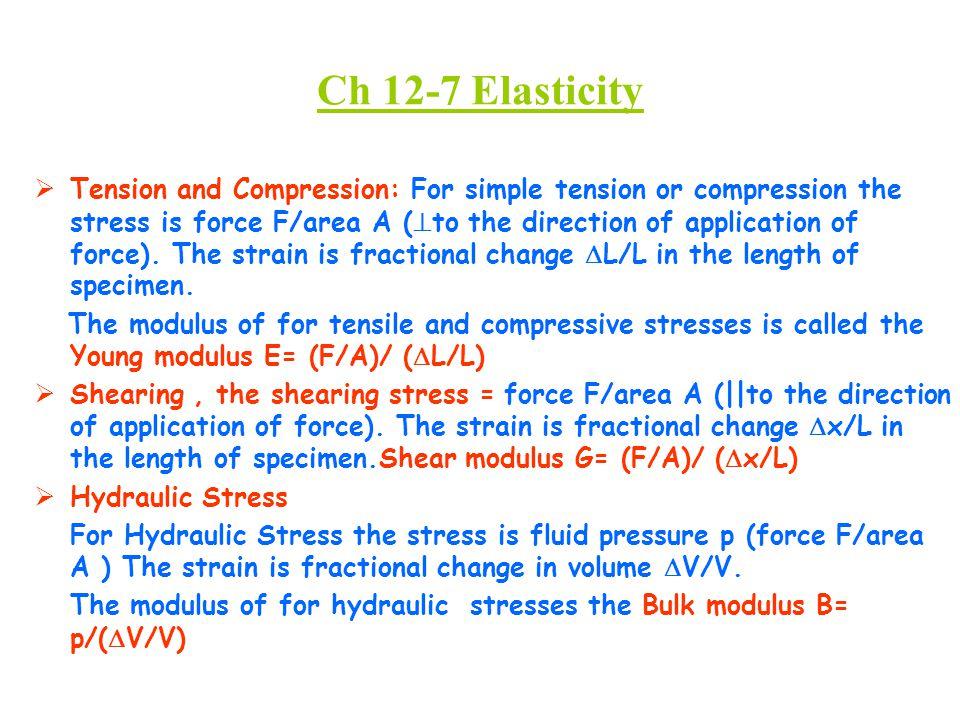 Ch 12-7 Elasticity