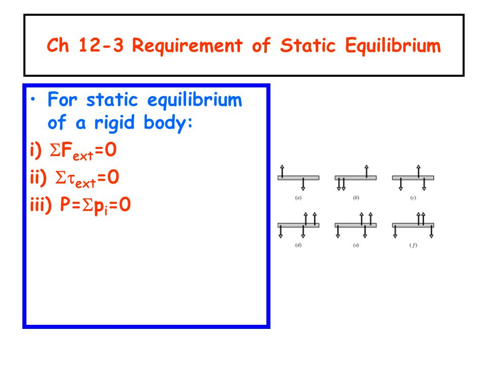 Ch 12-3 Requirement of Static Equilibrium