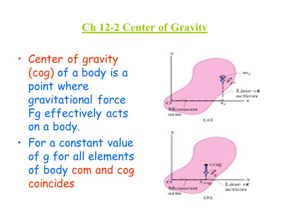 Ch 12-2 Center of Gravity Center of gravity (cog) of a body is a point where gravitational force Fg effectively acts on a body.