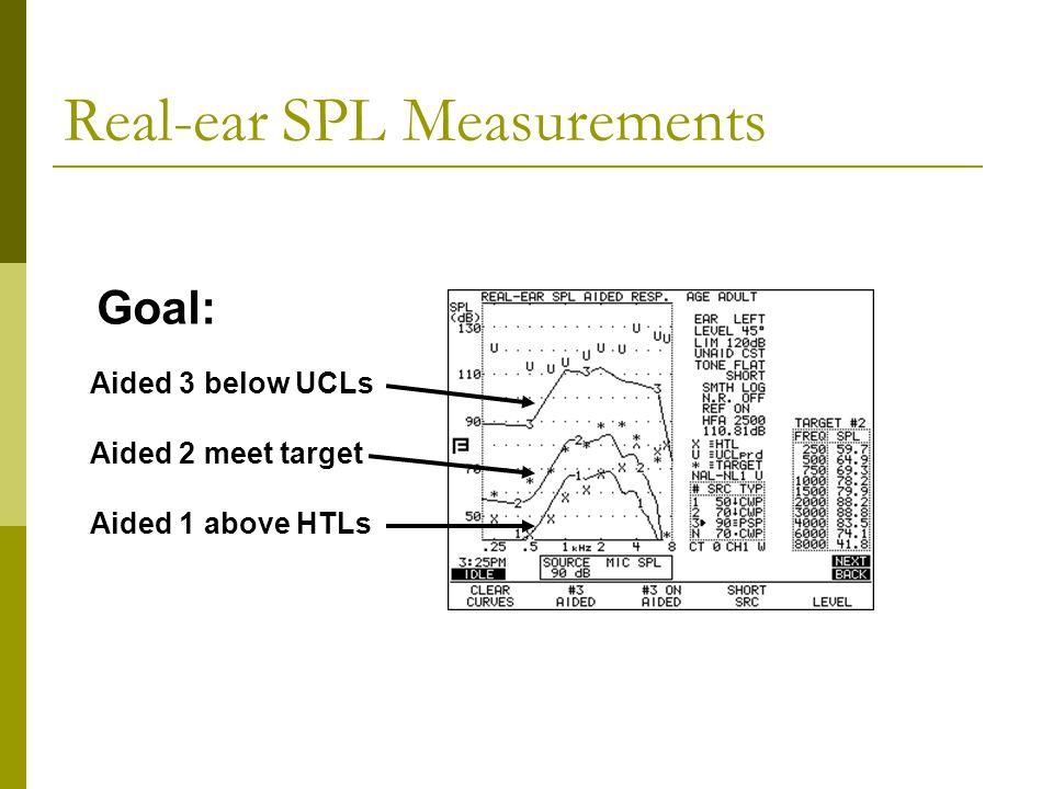 Real-ear SPL Measurements