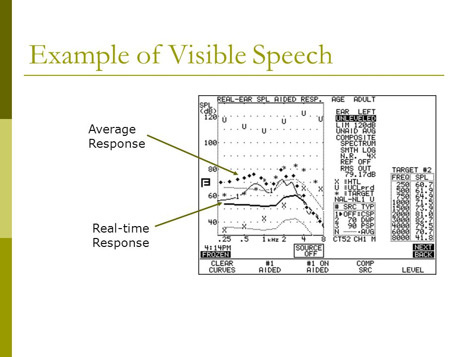 Example of Visible Speech