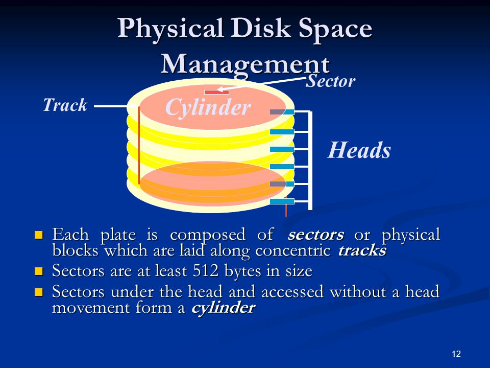 Physical Disk Space Management