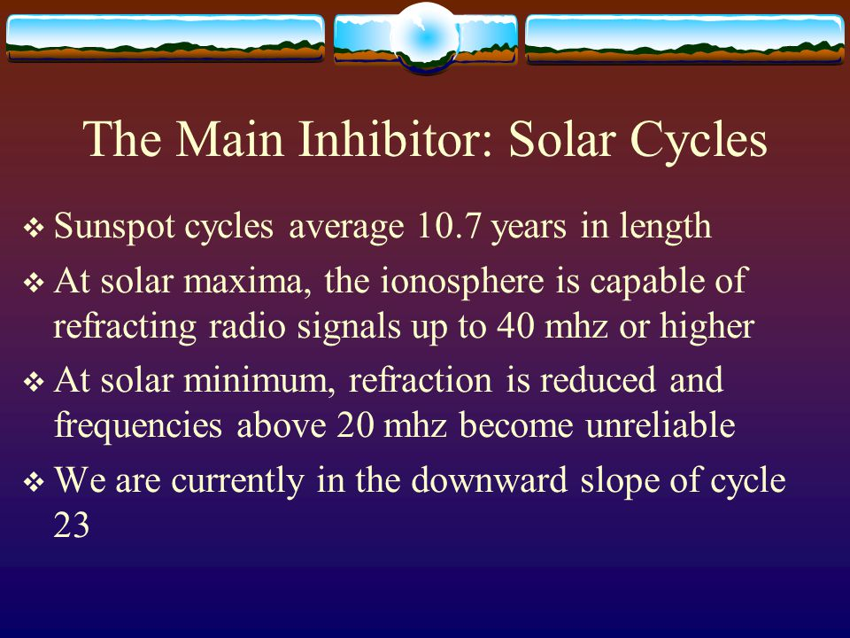 The Main Inhibitor: Solar Cycles