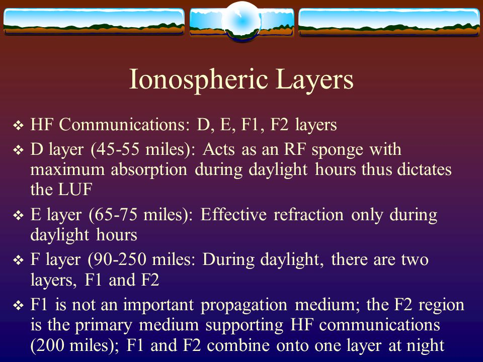 Ionospheric Layers HF Communications: D, E, F1, F2 layers